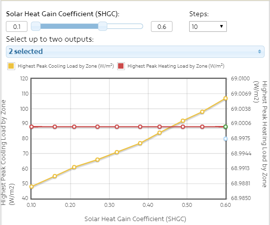 SHGC_RC_Peak_Heating_vs_Cooling.PNG