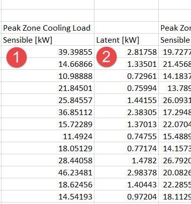 Use Case - Sizing Cooling Loop and Coils (Space Loads Vs